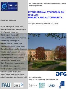 Poster Symposium TRR130.pptx